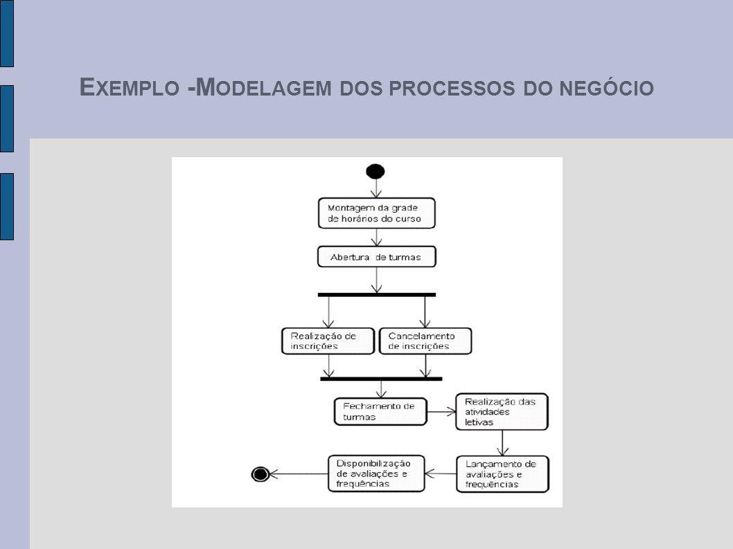 EXEMPLO -MODELAGEM DOS PROCESSOS DO NEGÓCIO