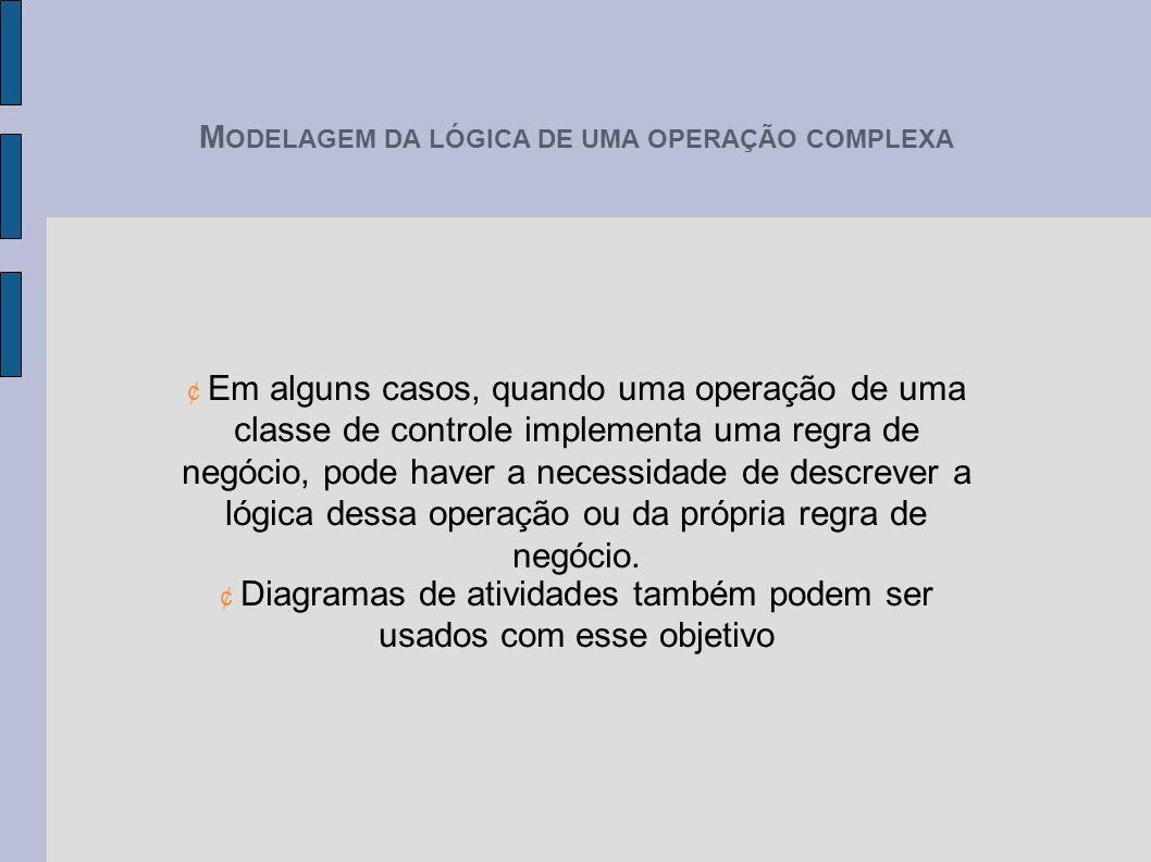 MODELAGEM DA LÓGICA DE UMA OPERAÇÃO COMPLEXA
