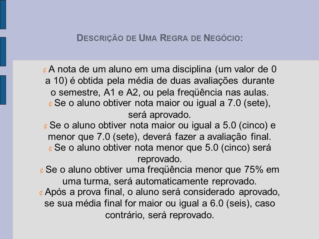 DESCRIÇÃO DE UMA REGRA DE NEGÓCIO: