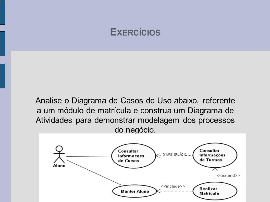 EXERCÍCIOS Analise o Diagrama de Casos de Uso abaixo, referente