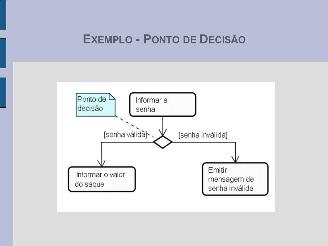 EXEMPLO - PONTO DE DECISÃO