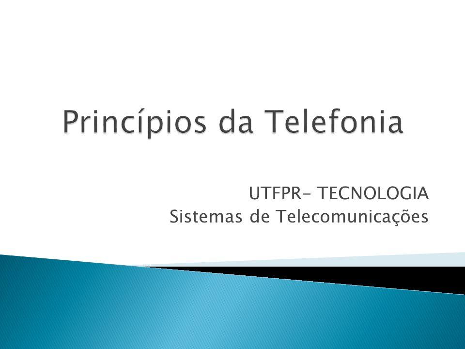 Princípios da Telefonia