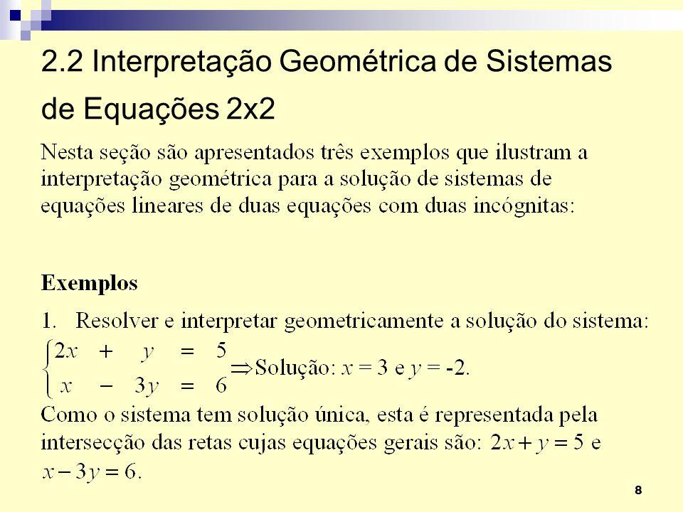 2.2 Interpretação Geométrica de Sistemas de Equações 2x2