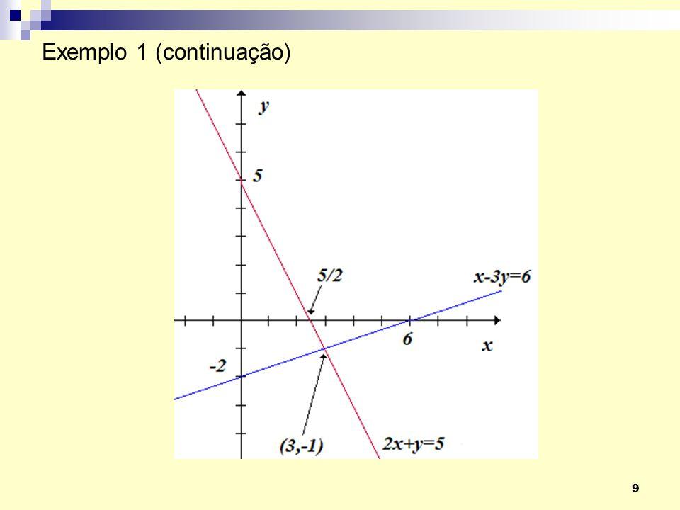 Exemplo 1 (continuação)