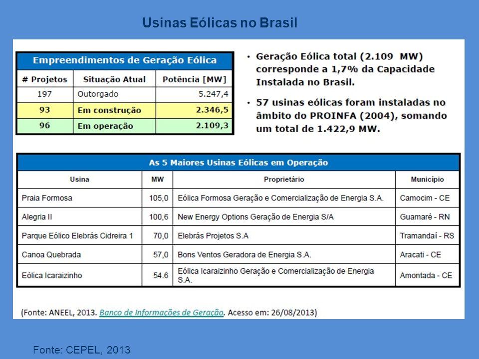 Usinas Eólicas no Brasil