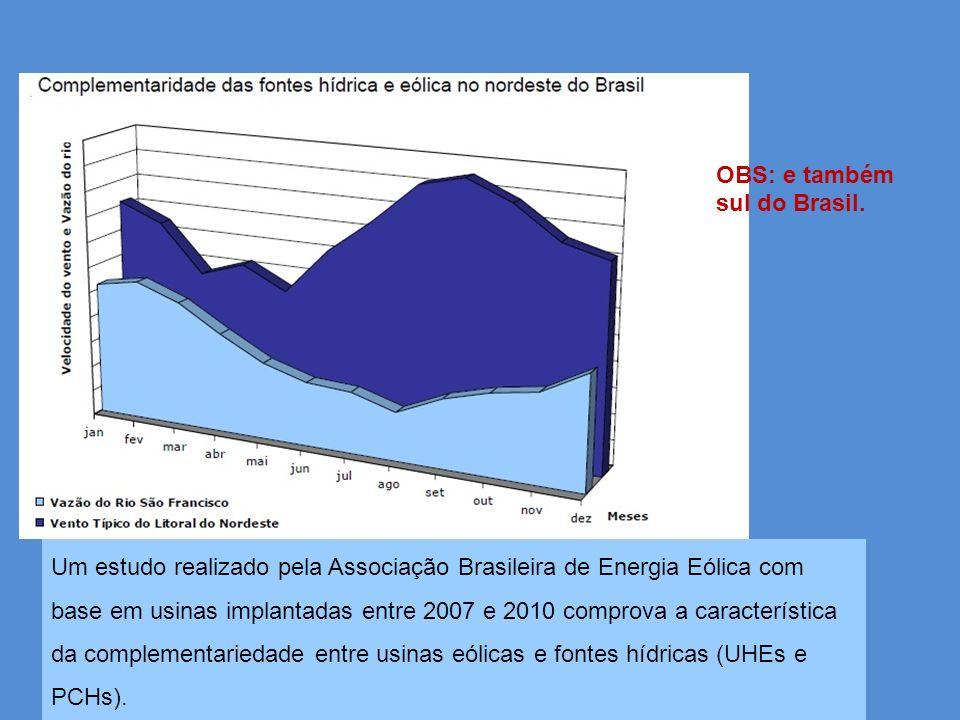 OBS: e também sul do Brasil.