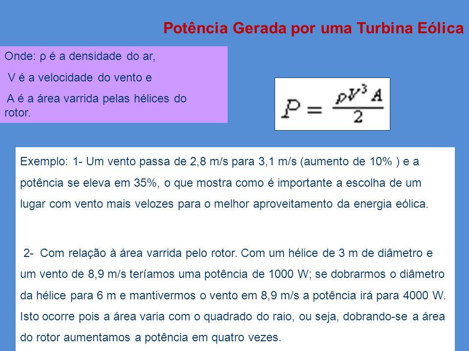 Potência Gerada por uma Turbina Eólica