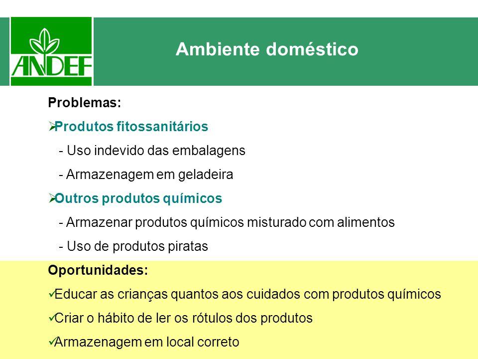Ambiente doméstico Problemas: Produtos fitossanitários