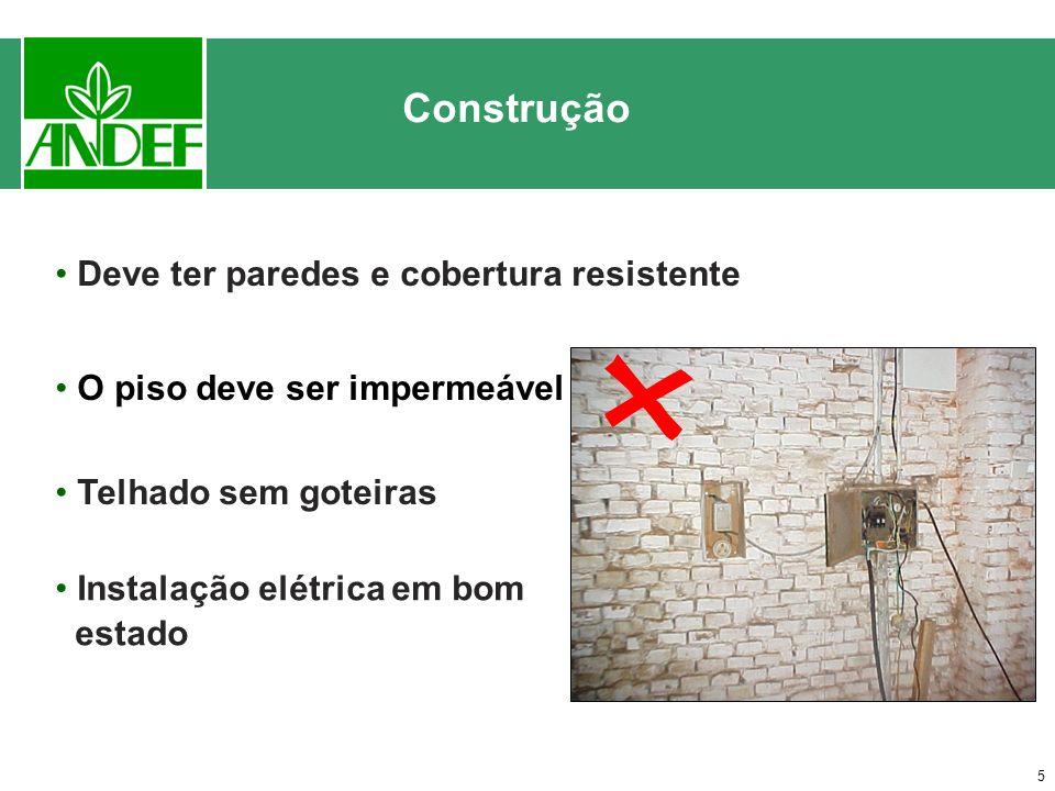 Construção Deve ter paredes e cobertura resistente