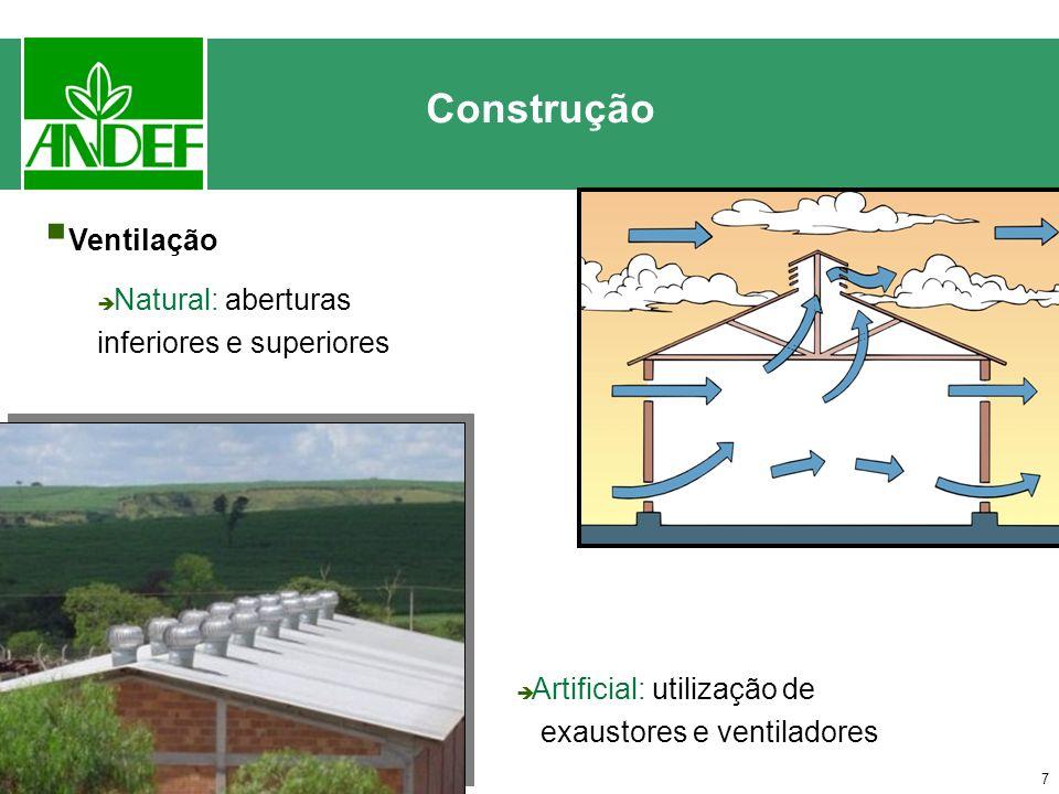 Construção Ventilação Natural: aberturas inferiores e superiores