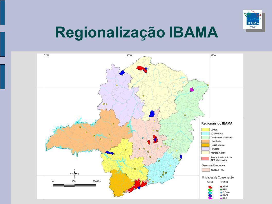 Regionalização IBAMA