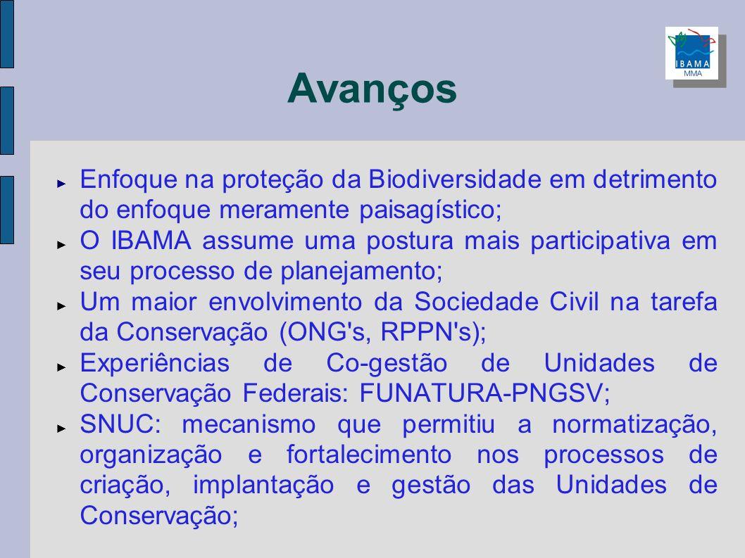 Avanços Enfoque na proteção da Biodiversidade em detrimento do enfoque meramente paisagístico;