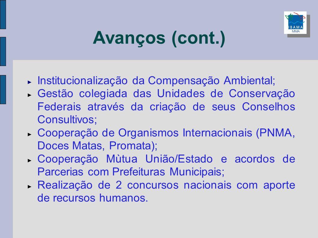 Avanços (cont.) Institucionalização da Compensação Ambiental;