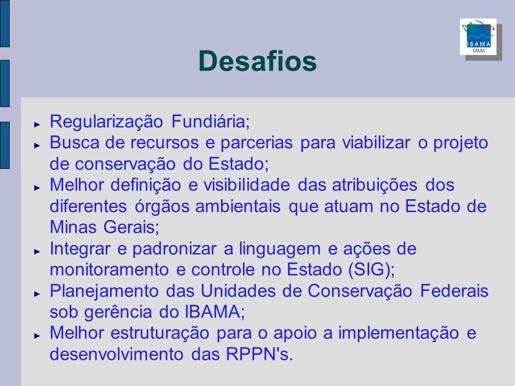 Desafios Regularização Fundiária;