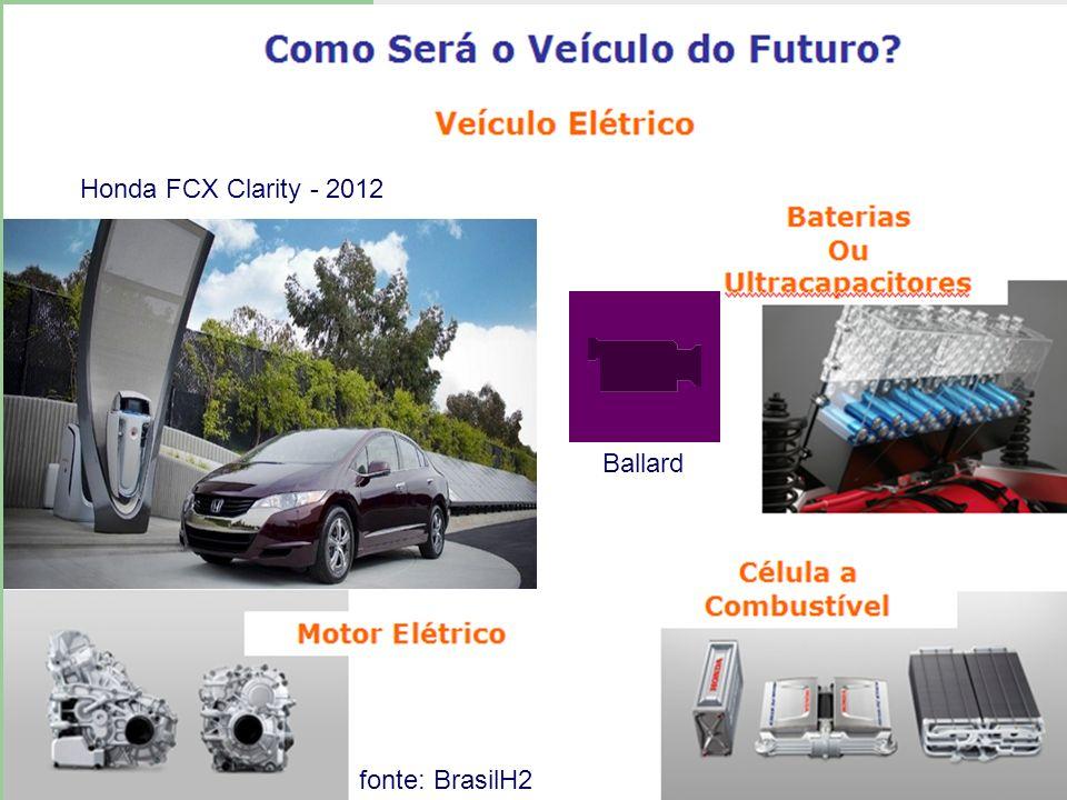 Honda FCX Clarity - 2012 Ballard fonte: BrasilH2