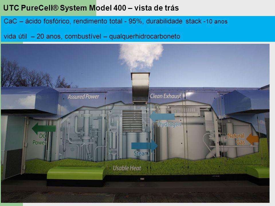 UTC PureCell® System Model 400 – vista de trás