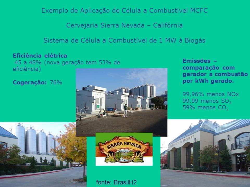 Exemplo de Aplicação de Célula a Combustível MCFC