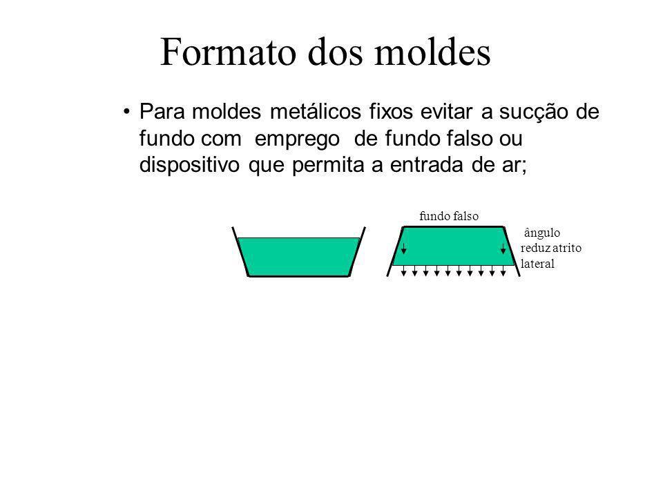 Formato dos moldes Para moldes metálicos fixos evitar a sucção de fundo com emprego de fundo falso ou dispositivo que permita a entrada de ar;