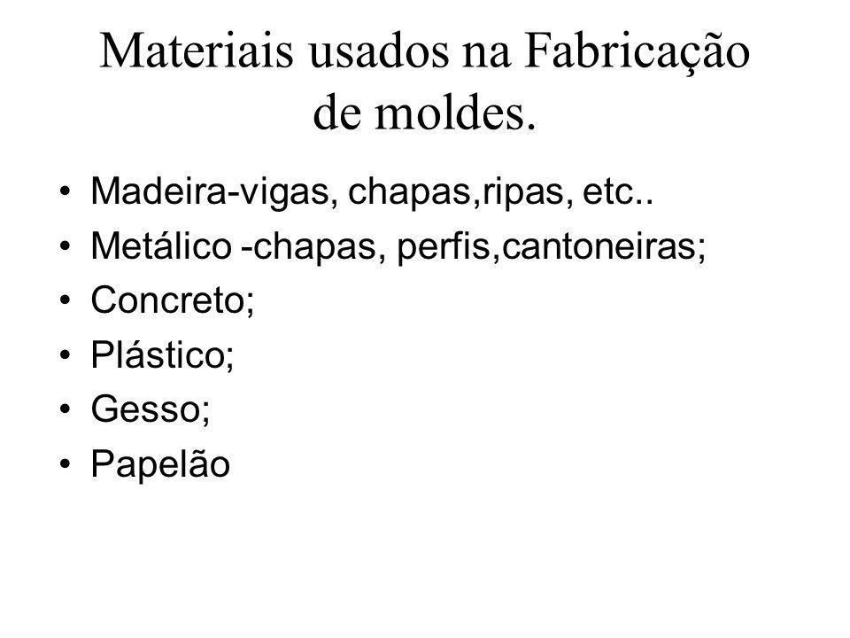 Materiais usados na Fabricação de moldes.