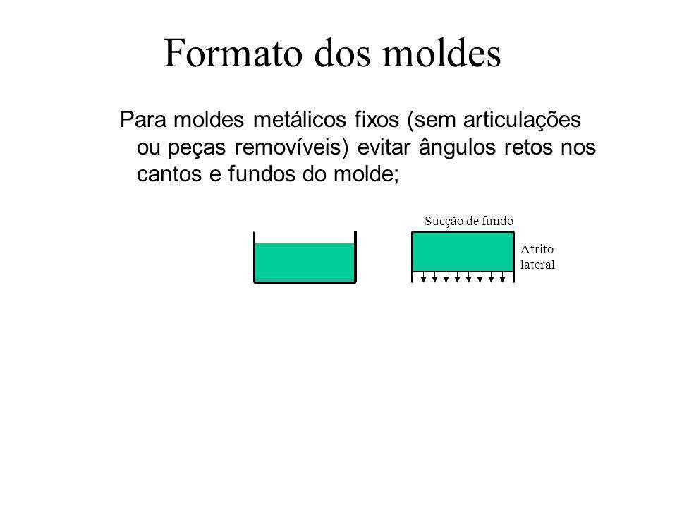 Formato dos moldes Para moldes metálicos fixos (sem articulações ou peças removíveis) evitar ângulos retos nos cantos e fundos do molde;