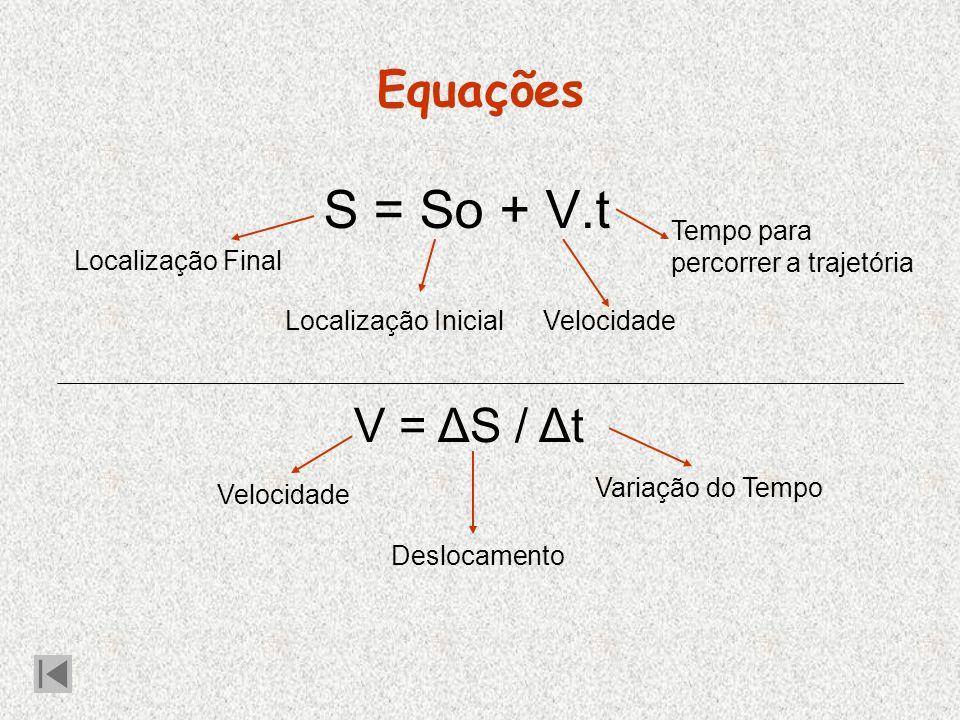 S = So + V.t Equações V = ΔS / Δt Tempo para percorrer a trajetória