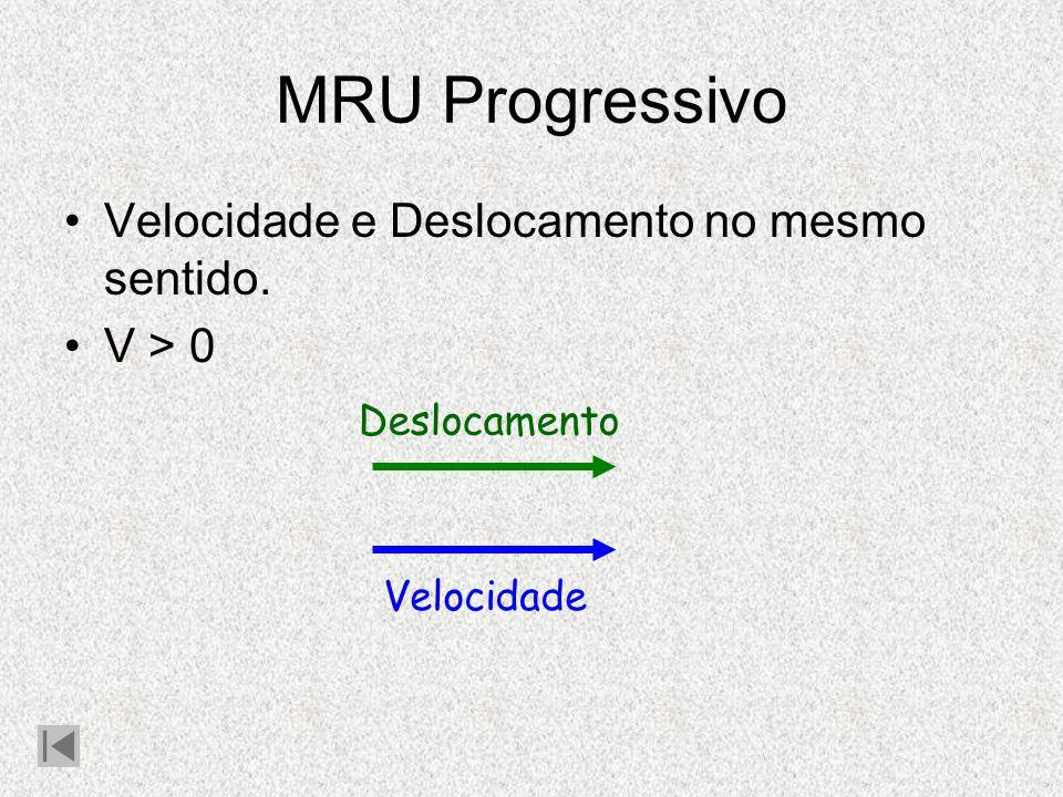 MRU Progressivo Velocidade e Deslocamento no mesmo sentido. V > 0