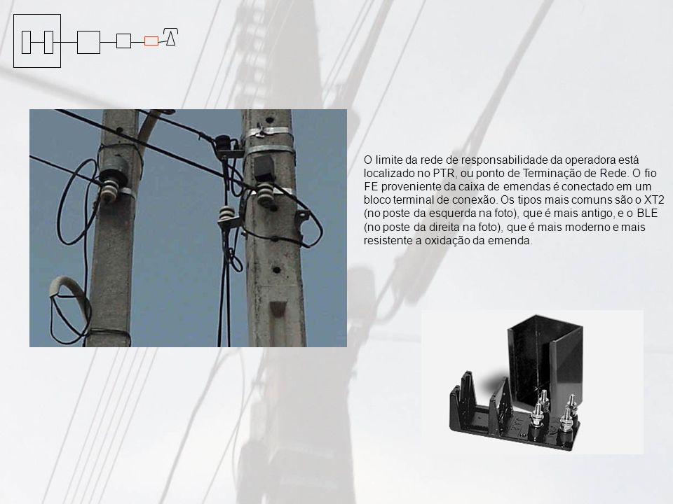 O limite da rede de responsabilidade da operadora está localizado no PTR, ou ponto de Terminação de Rede.
