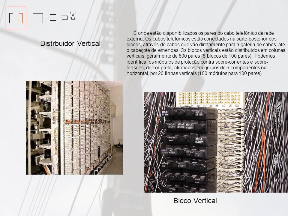 Distrbuidor Vertical Bloco Vertical