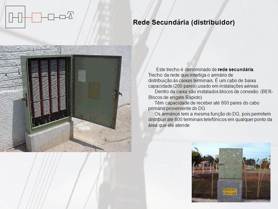 Rede Secundária (distribuidor)