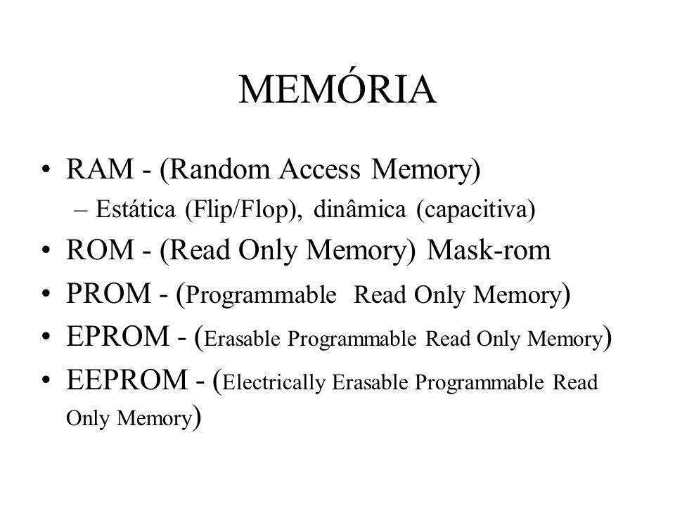 MEMÓRIA RAM - (Random Access Memory) ROM - (Read Only Memory) Mask-rom