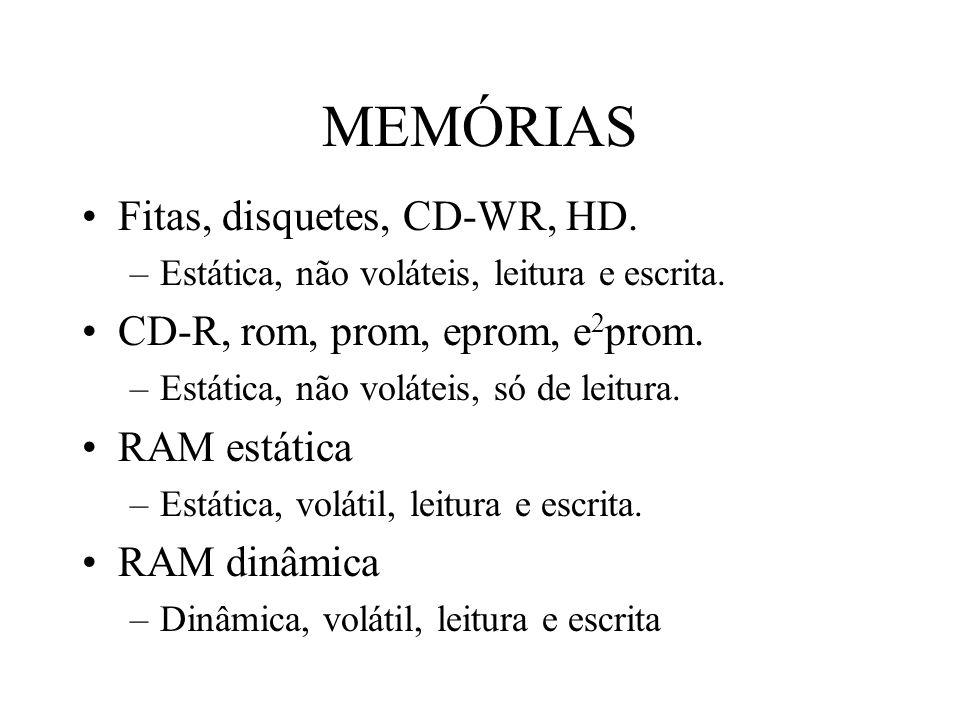 MEMÓRIAS Fitas, disquetes, CD-WR, HD. CD-R, rom, prom, eprom, e2prom.