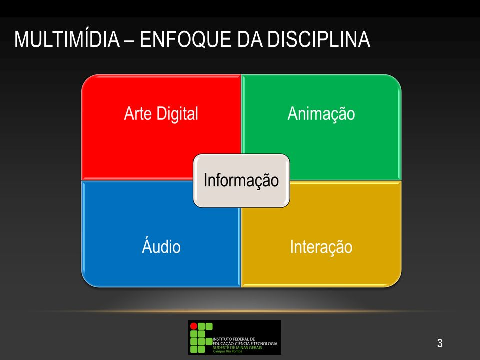 MULTIMÍDIA – ENFOQUE DA DISCIPLINA