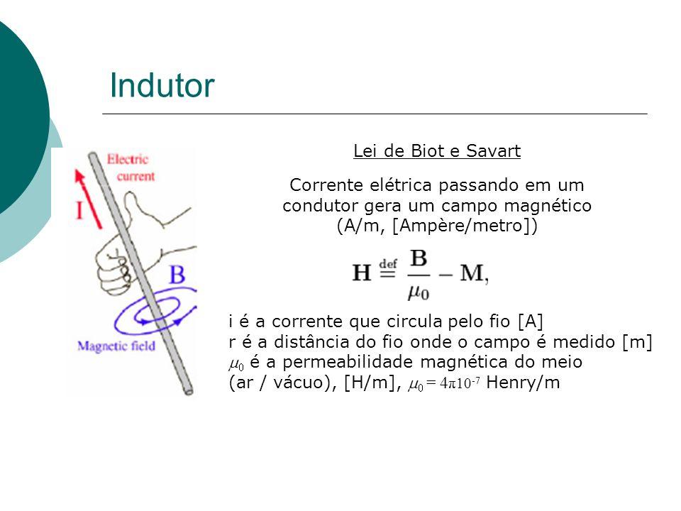 Indutor Lei de Biot e Savart