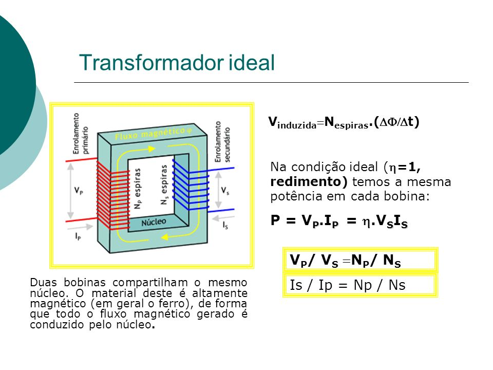 Transformador ideal P = VP.IP = .VSIS VP/ VS NP/ NS