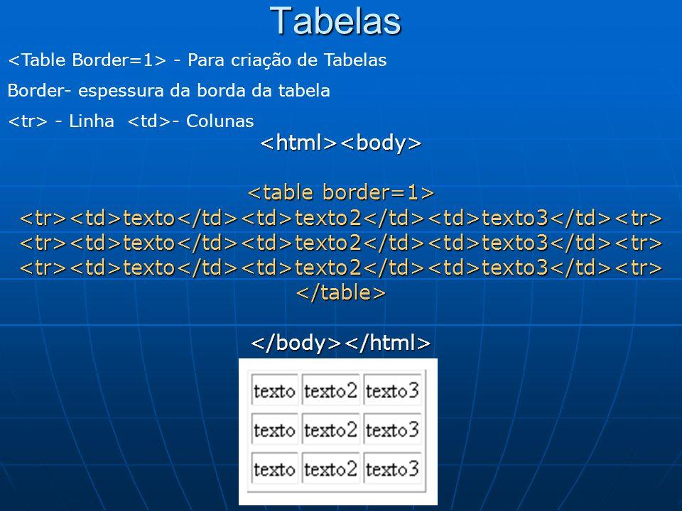 Tabelas <html><body> <table border=1>