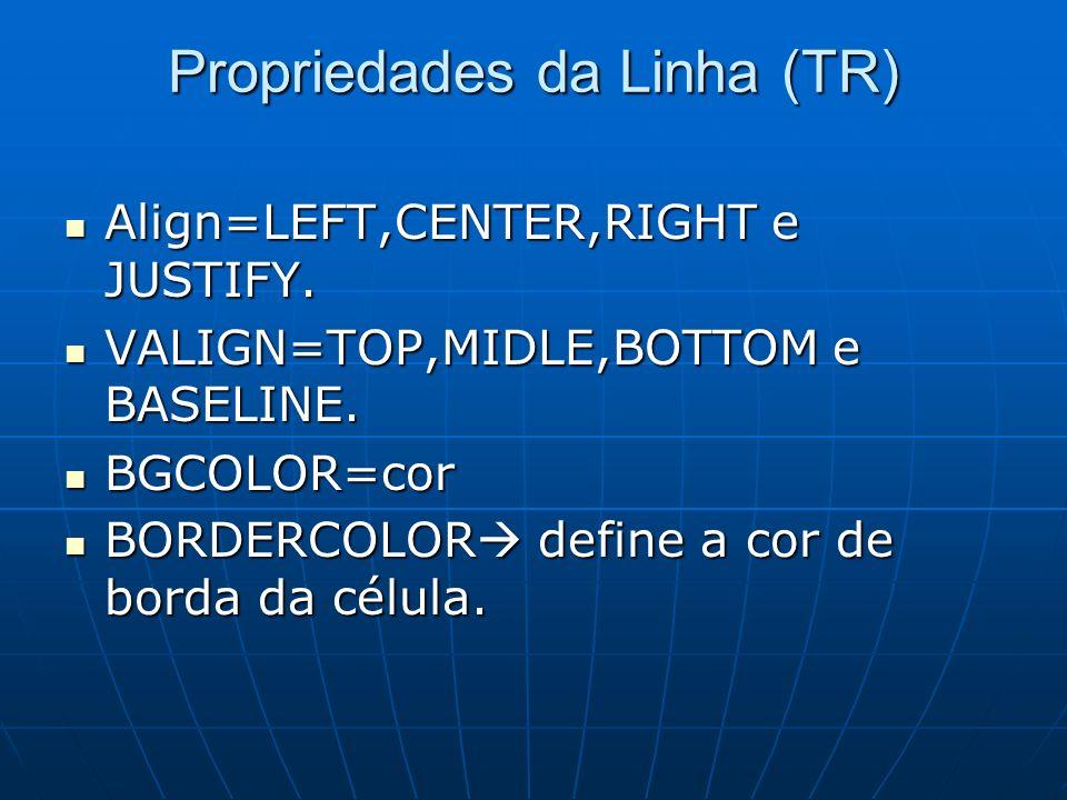Propriedades da Linha (TR)