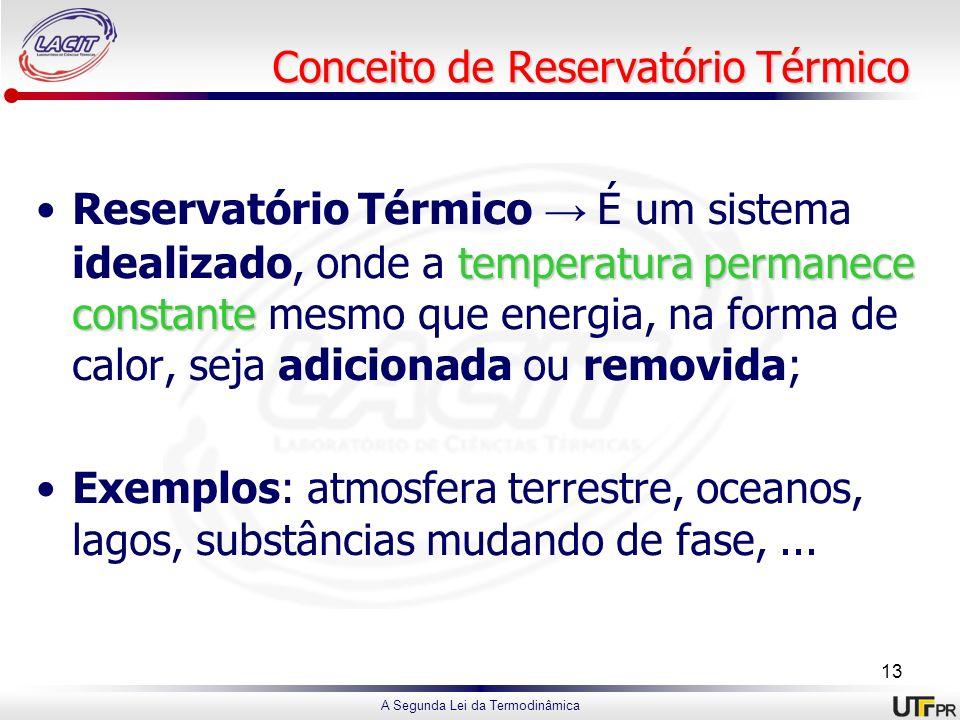 Conceito de Reservatório Térmico
