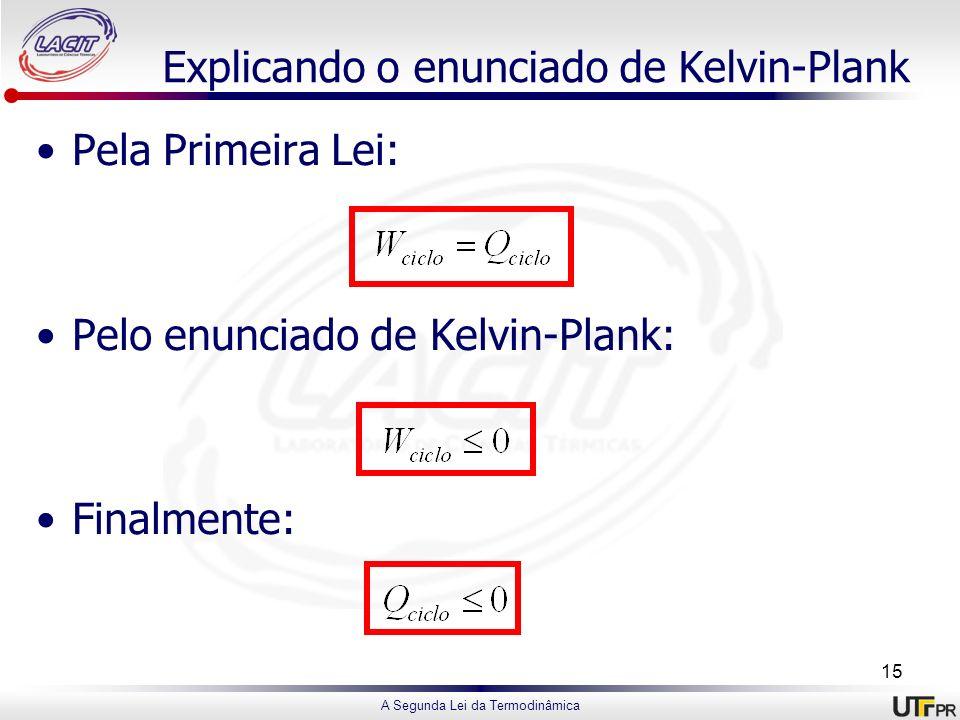 Explicando o enunciado de Kelvin-Plank