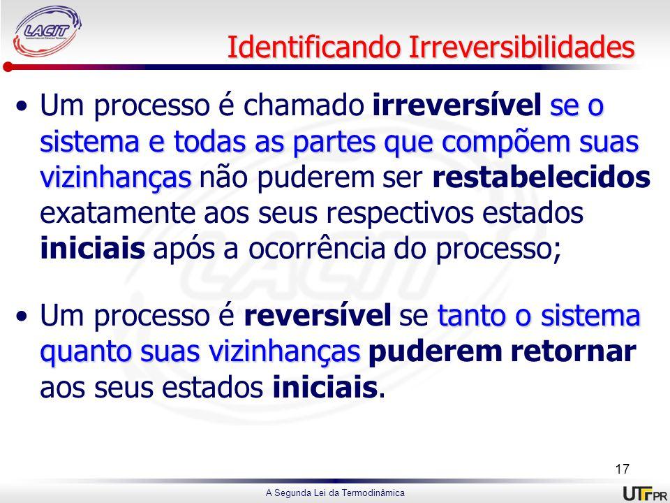 Identificando Irreversibilidades