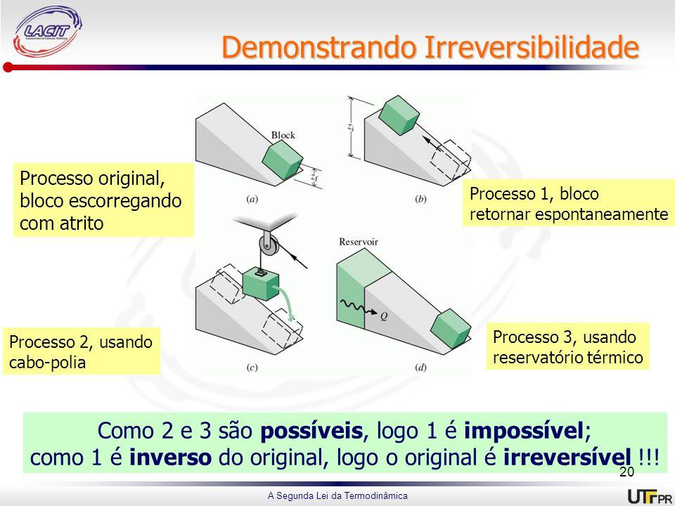 Demonstrando Irreversibilidade