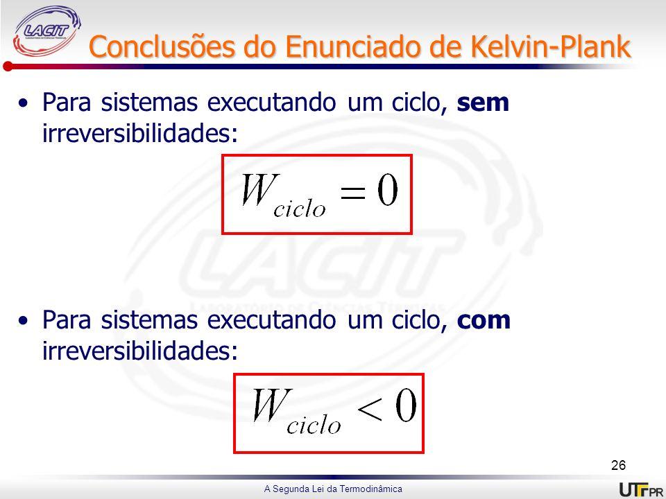 Conclusões do Enunciado de Kelvin-Plank