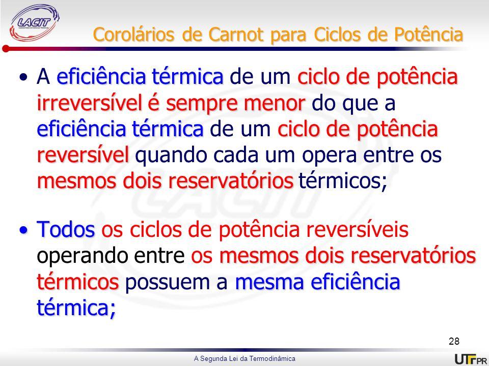 Corolários de Carnot para Ciclos de Potência