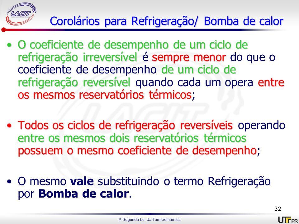 Corolários para Refrigeração/ Bomba de calor