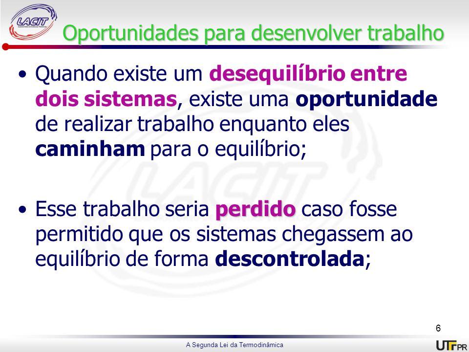 Oportunidades para desenvolver trabalho