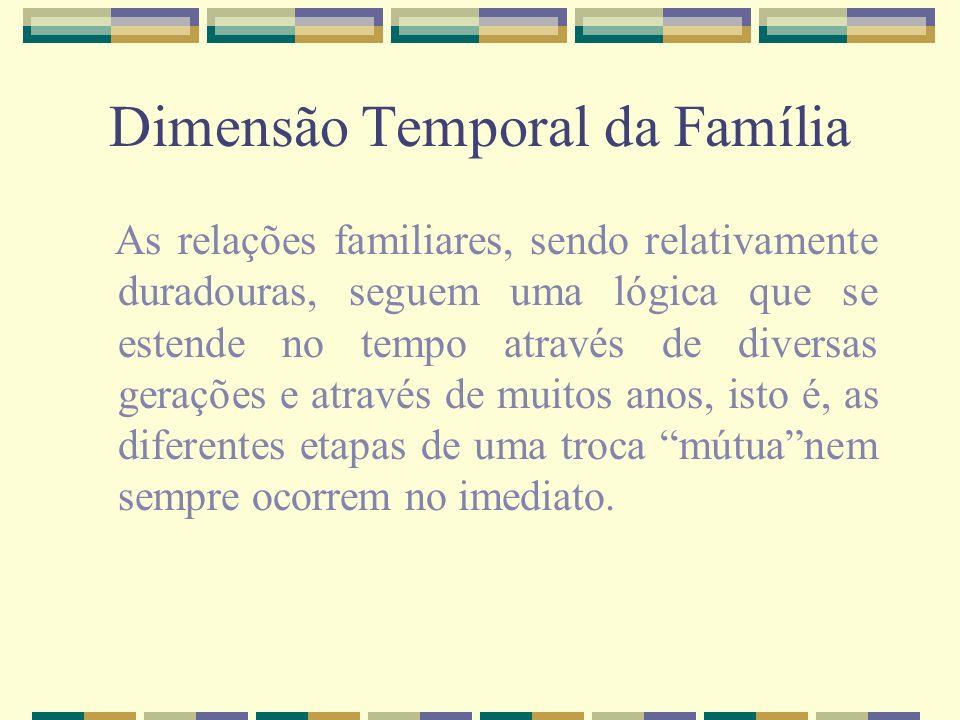 Dimensão Temporal da Família
