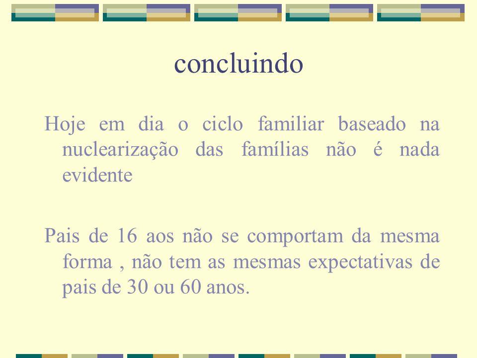 concluindoHoje em dia o ciclo familiar baseado na nuclearização das famílias não é nada evidente.