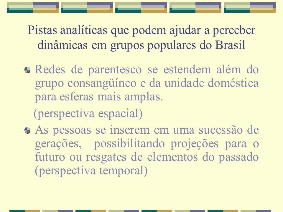 Pistas analíticas que podem ajudar a perceber dinâmicas em grupos populares do Brasil