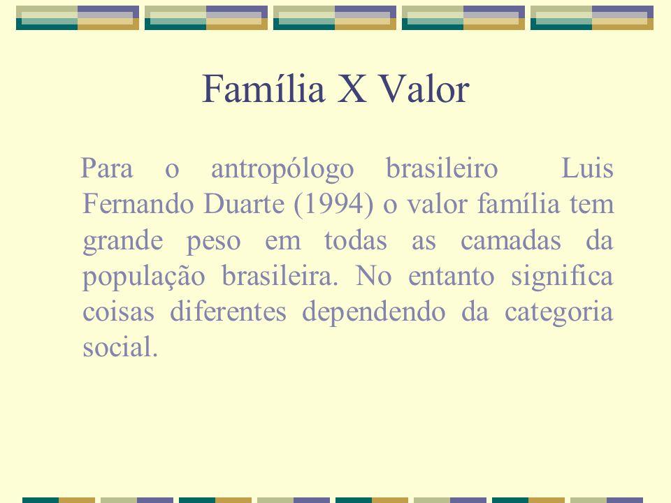 Família X Valor