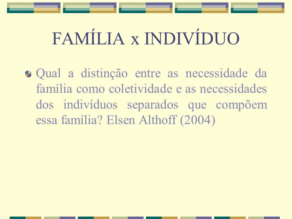 FAMÍLIA x INDIVÍDUO