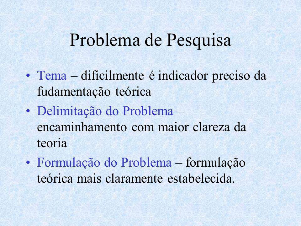 Problema de Pesquisa Tema – dificilmente é indicador preciso da fudamentação teórica.